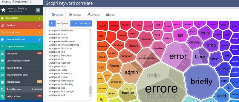 Comment rechercher des mots-clés avec SEOZoom