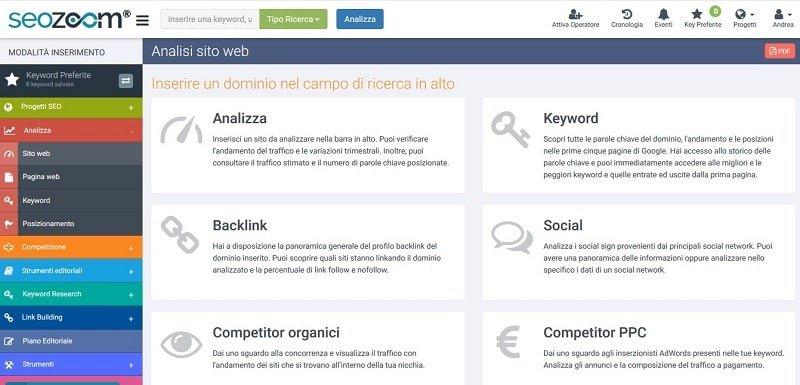 l'outil d'analyse SEO #1 en Italie !