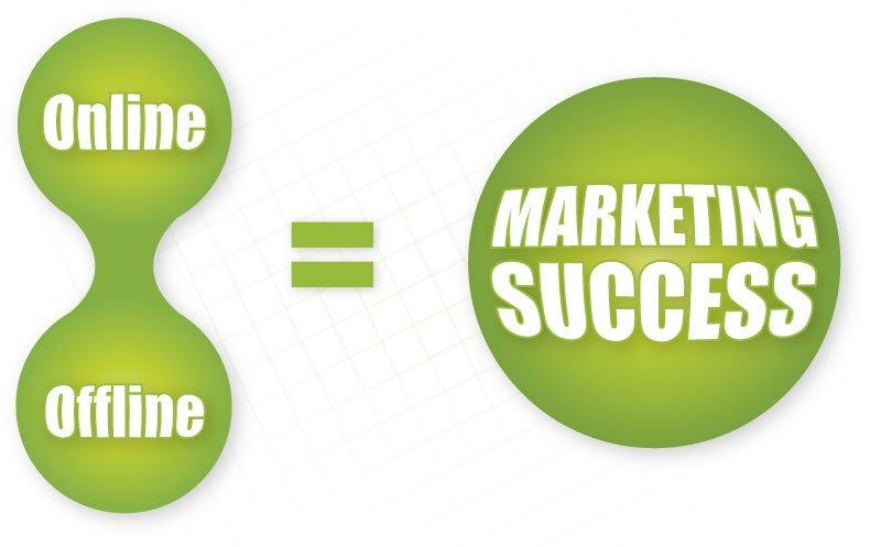 Comment intégrer les activités de marketing en ligne et hors ligne ?