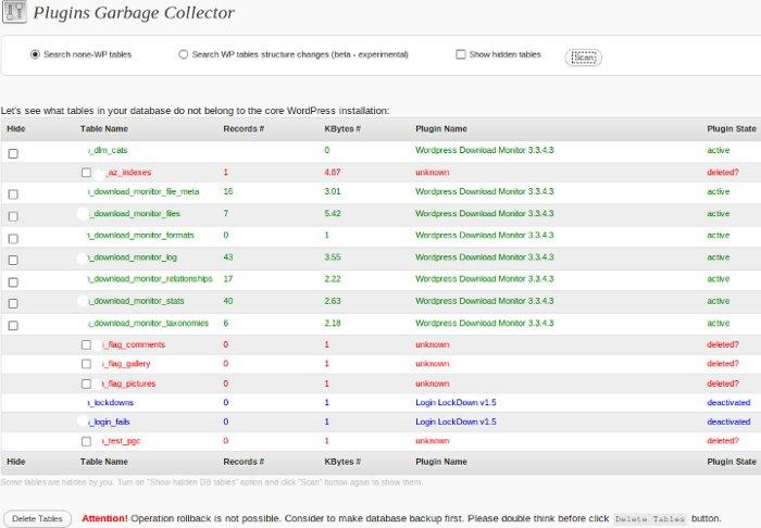 Comment optimiser la base de données de votre site rapidement et facilement