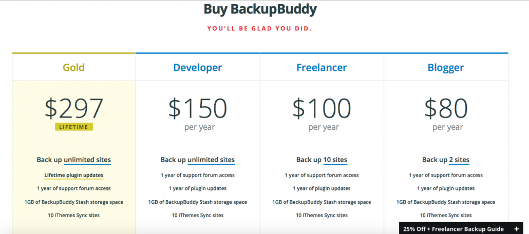 Comment et pourquoi installer BackupBuddy