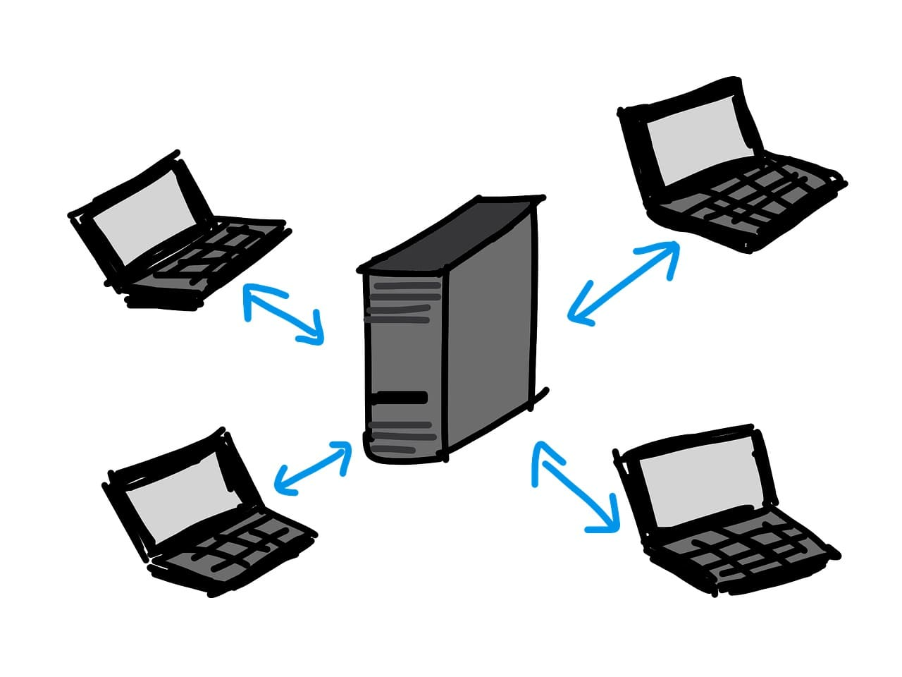 définition et conseils sur le choix d'un serveur